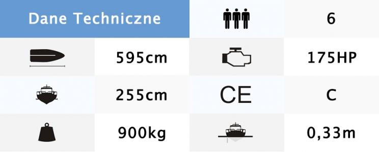 Coaster 600DC Day Cruiser - specyfikacja