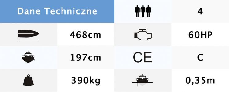 Coastliner 475 Sport - specyfikacja