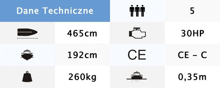 Coastliner 474 - specyfikacja
