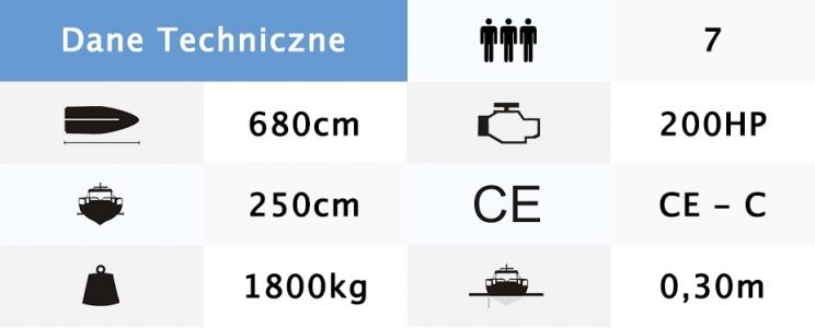 Dane Techniczne Coaster 720 GT
